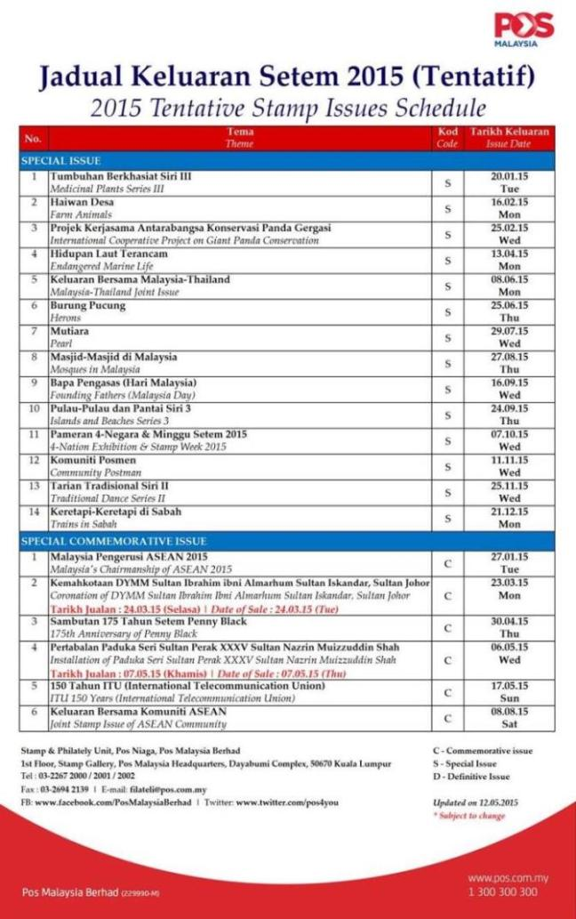 201505 revision Malaysia Stamp Schedule 2015