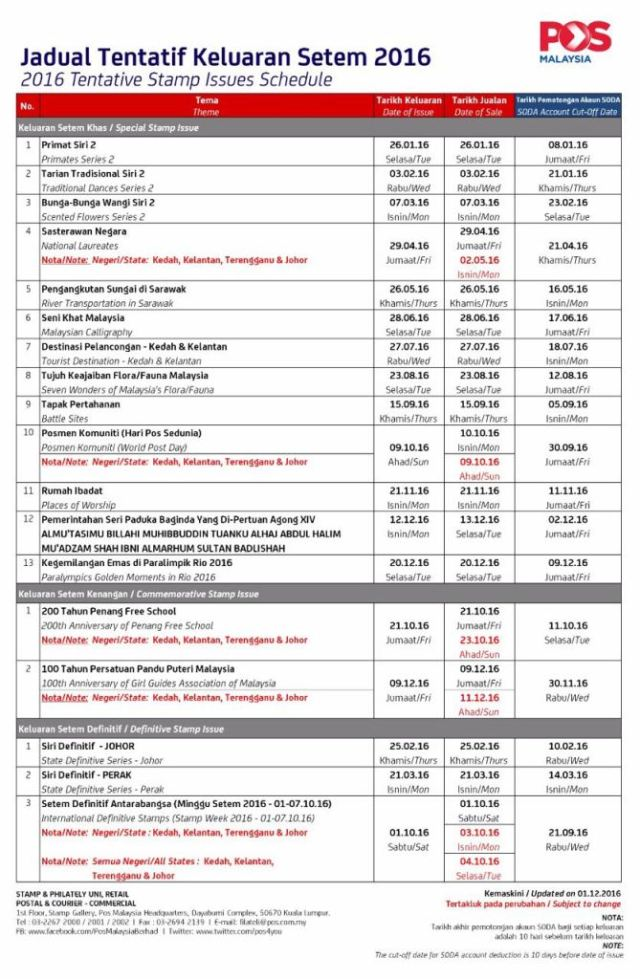 20161201-malaysia-stamp-schedule